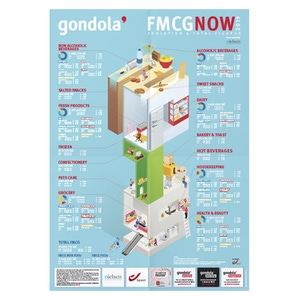 FMCG Now-poster