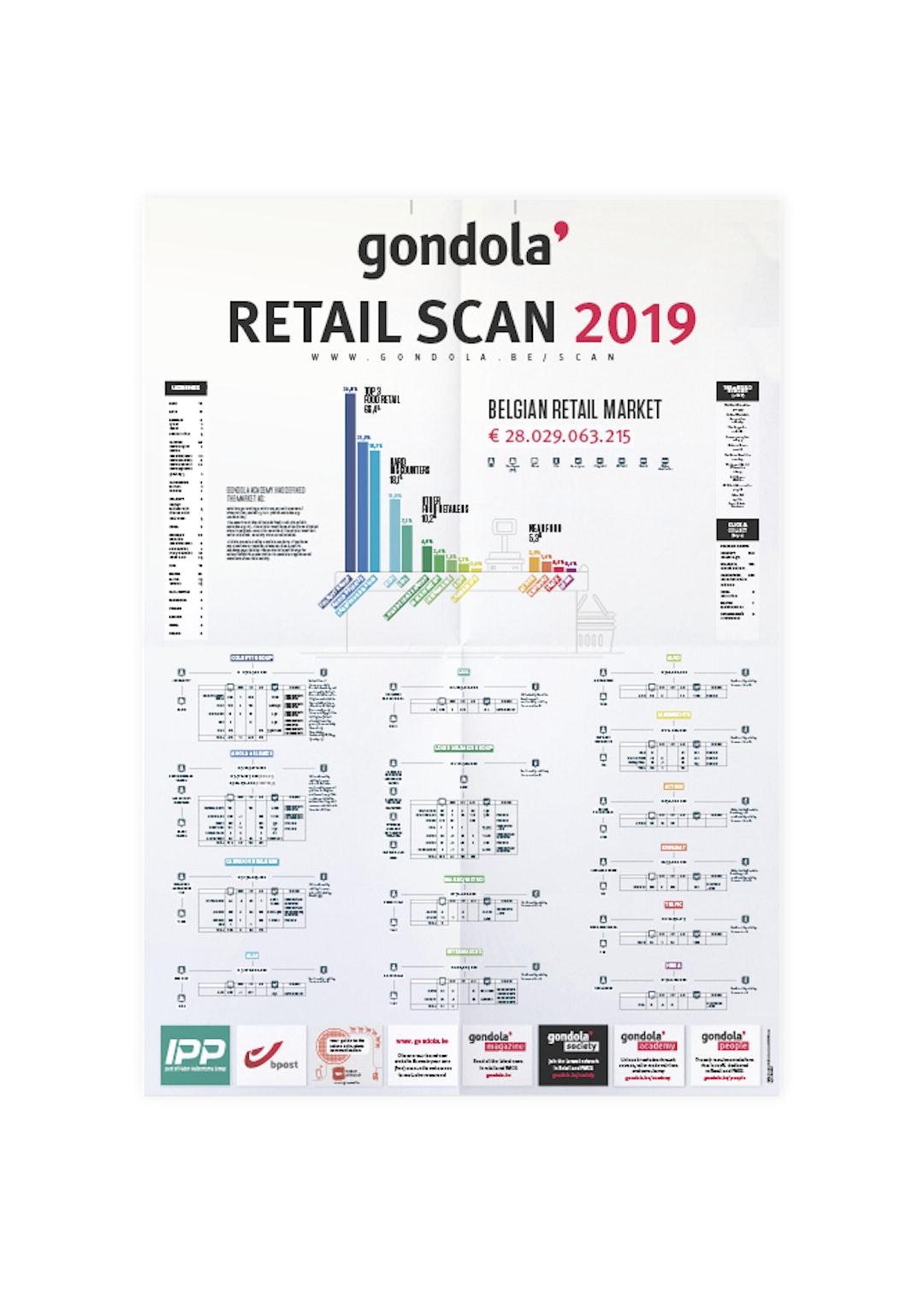 Retail Scan poster