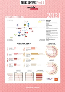 Essentials Volume I 2021- Shopper Marketing Poster